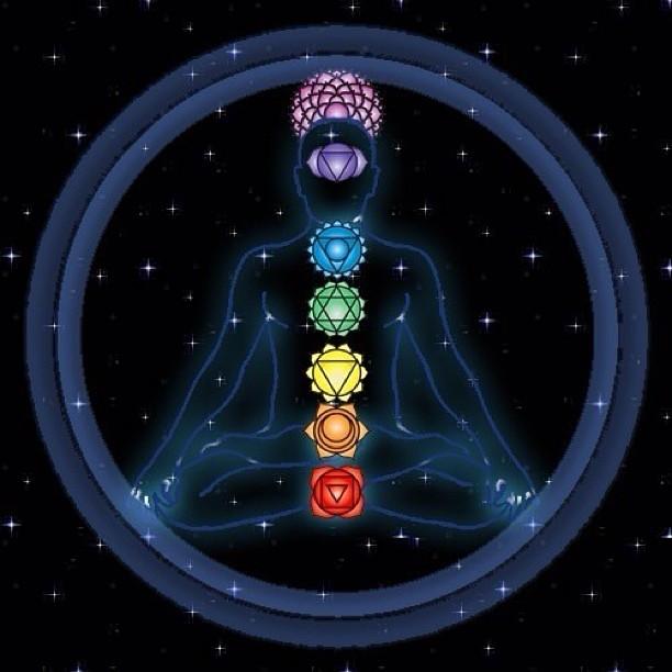 Rééquilibrage des Chakras